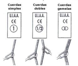 cuerdas simples, dobles y g