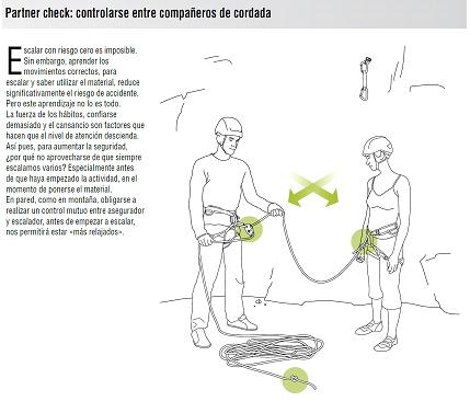 puntos-de-control-escala