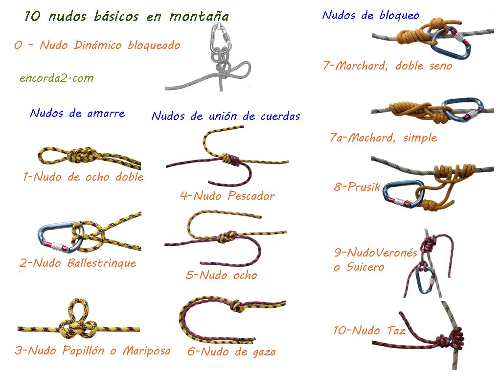 Nudos b sicos para monta a amarre uni n de cuerdas y - Tipos de cuerdas ...