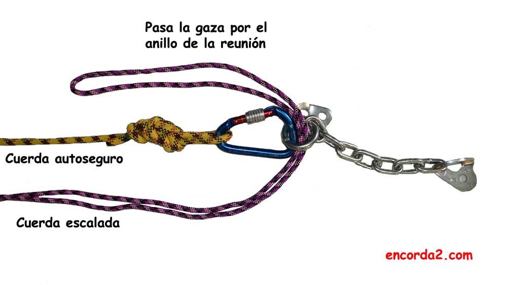 3º Pasa la gaza por el anillo de la reunión