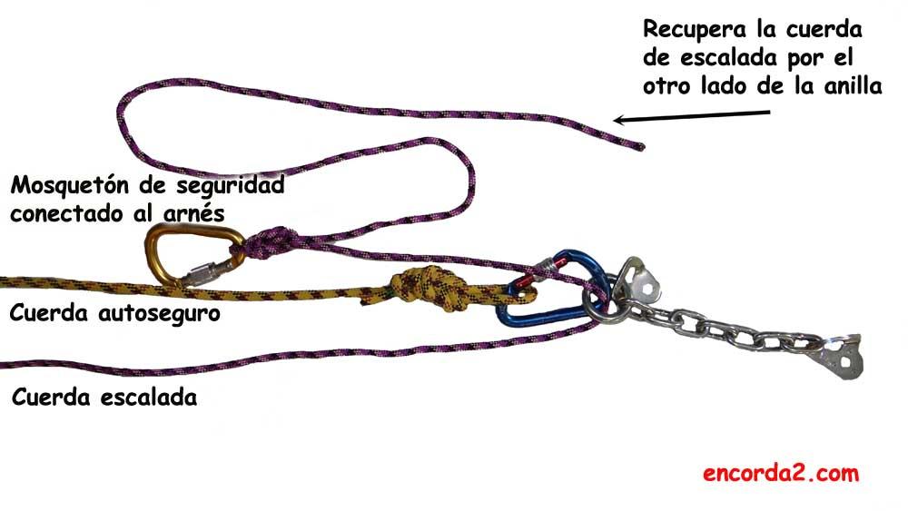 5º Suelta el nudo de la cuerda de escalada de tu arnés